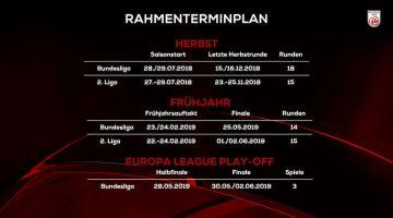 Bundesliga beschließt neue Ankick-Zeiten